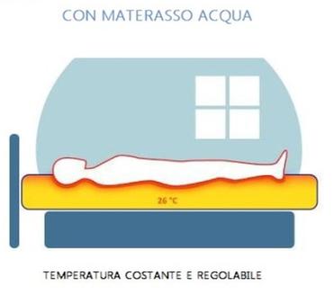 Temperatura Letto con Materasso Acqua