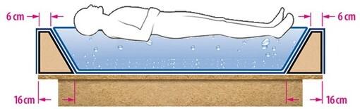 Sponde Inside Materasso Acqua