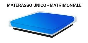 Materasso Acqua Gel - Originale - Qualità Tedesca - MATERASSI AD ACQUA